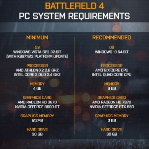 Battlefield 4 Systemvoraussetzungen